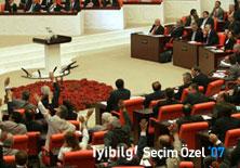 Milletvekilleri nasıl dağıtılacak?